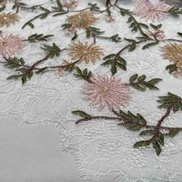 Novelty Lace Fabrics